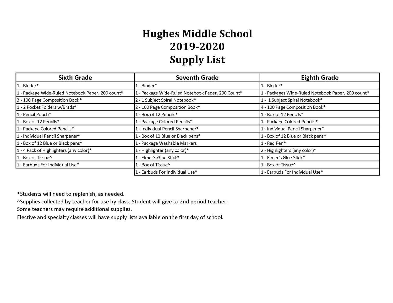 Hughes Middle School / Homepage