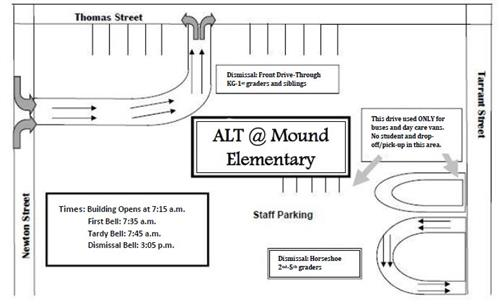 Mound traffic map with arrival and dismissal procedures